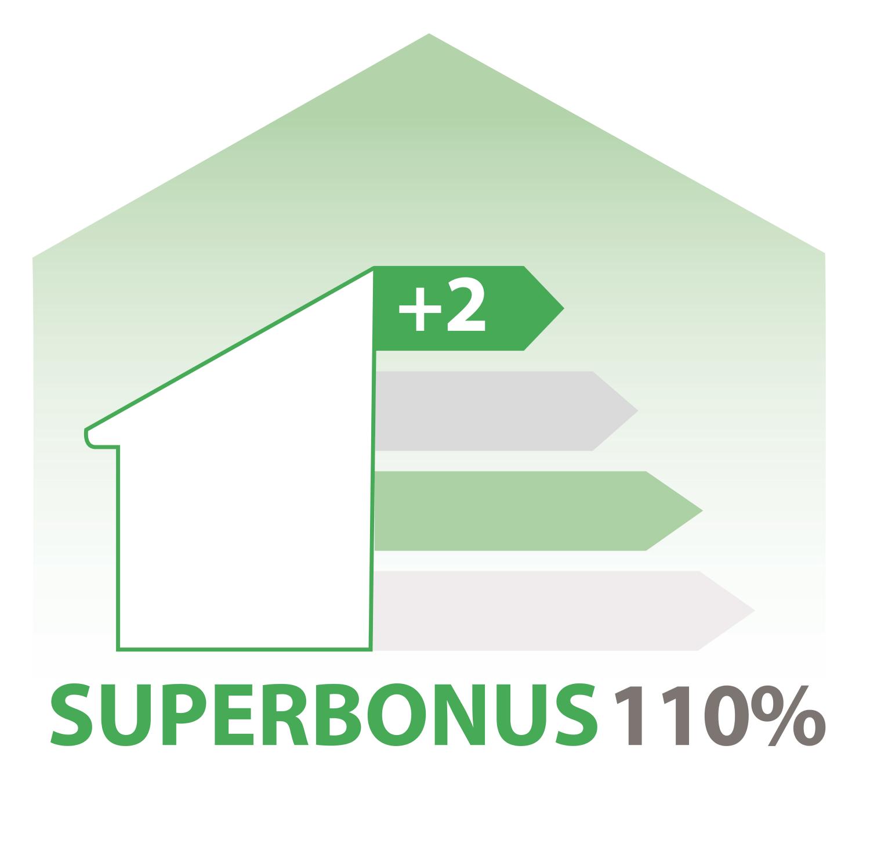 Servizio Superbonus 110%